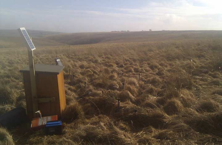 Understanding the Effects of Moorland Restoration on Water Quality and Quantity