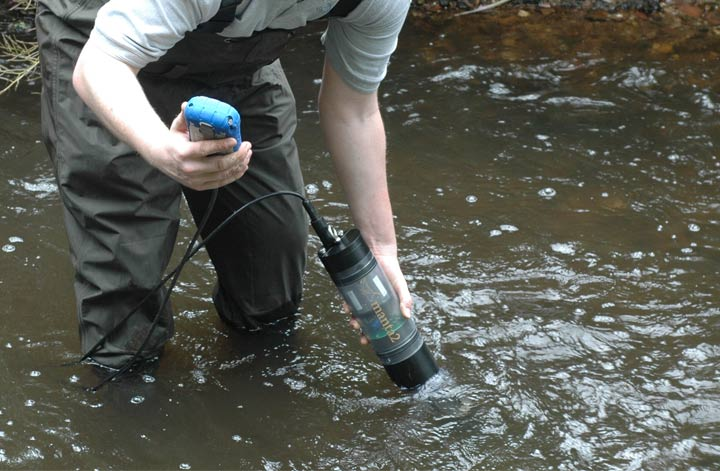 Water Quality Measurement