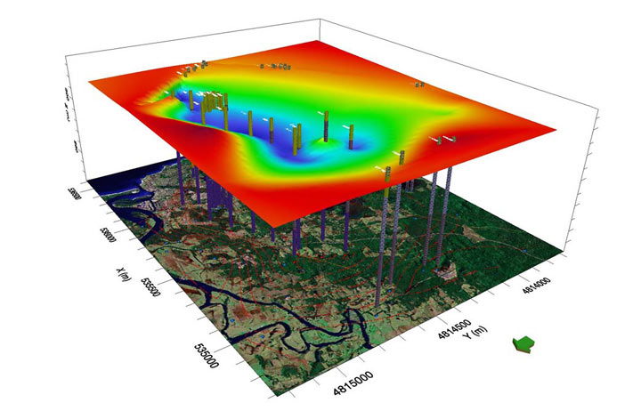 Groundwater Software