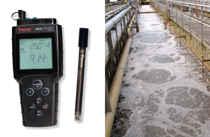 Portable Water Quality Meters