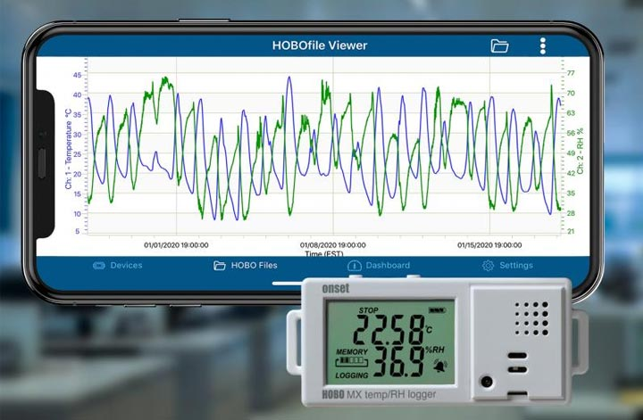 HOBO Temperature/Relative Humidity Data Logger