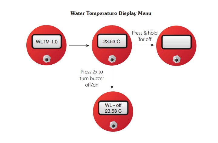 Solinst 201 Water Level Temperature Meter